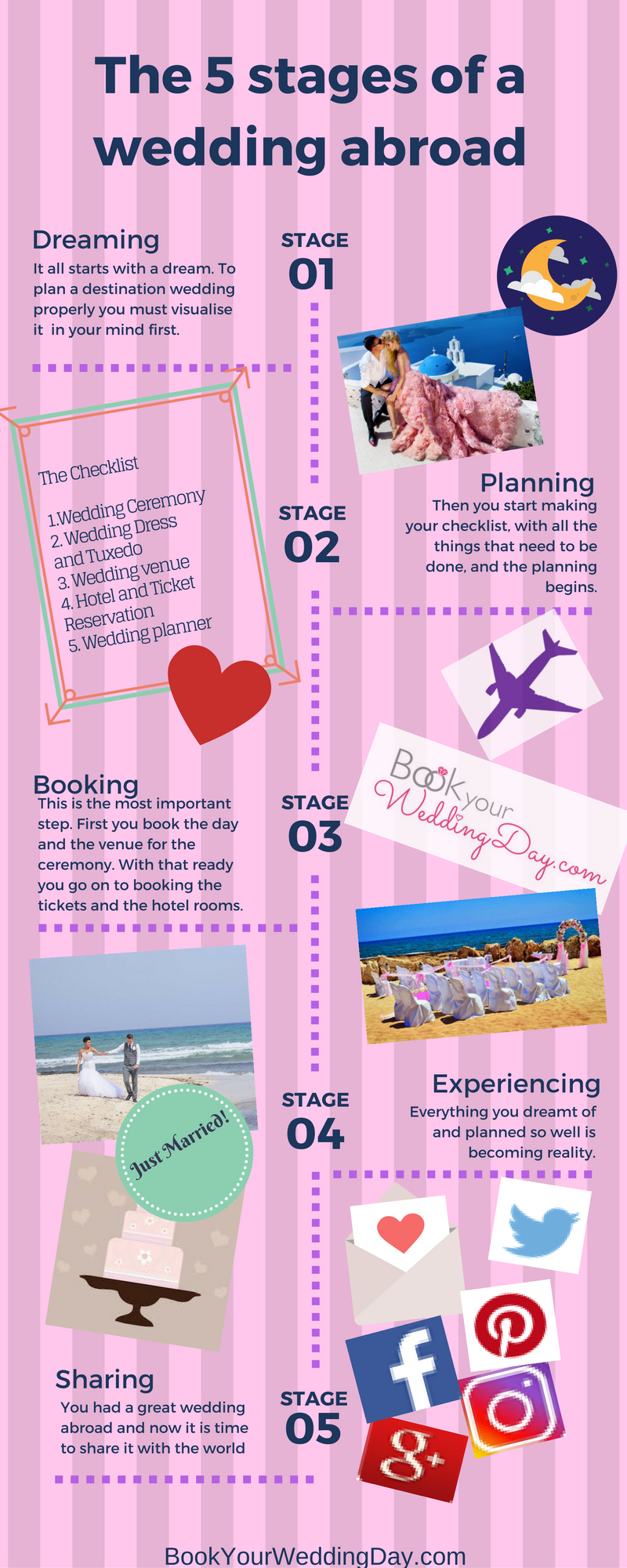 5 Stages Of A Wedding Abroad Png